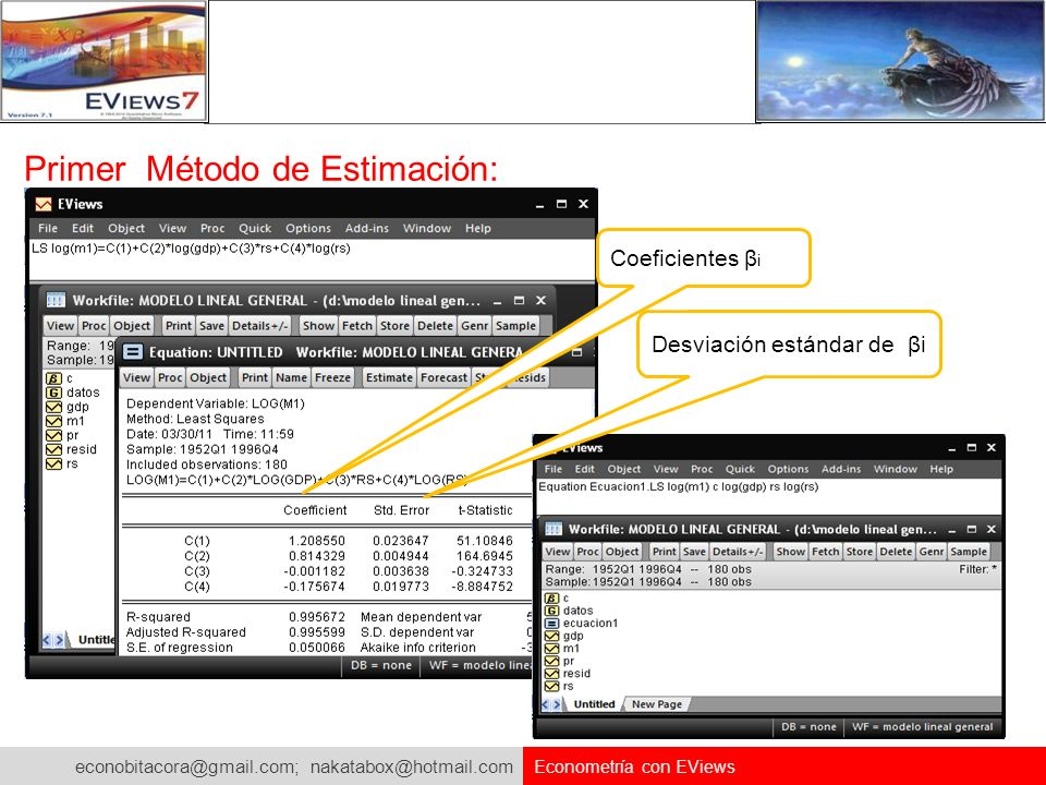 econobitacora@gmail.com; nakatabox@hotmail.com Econometría con EViews Primer Método de Estimación: Coeficientes β i Desviación estándar de βi