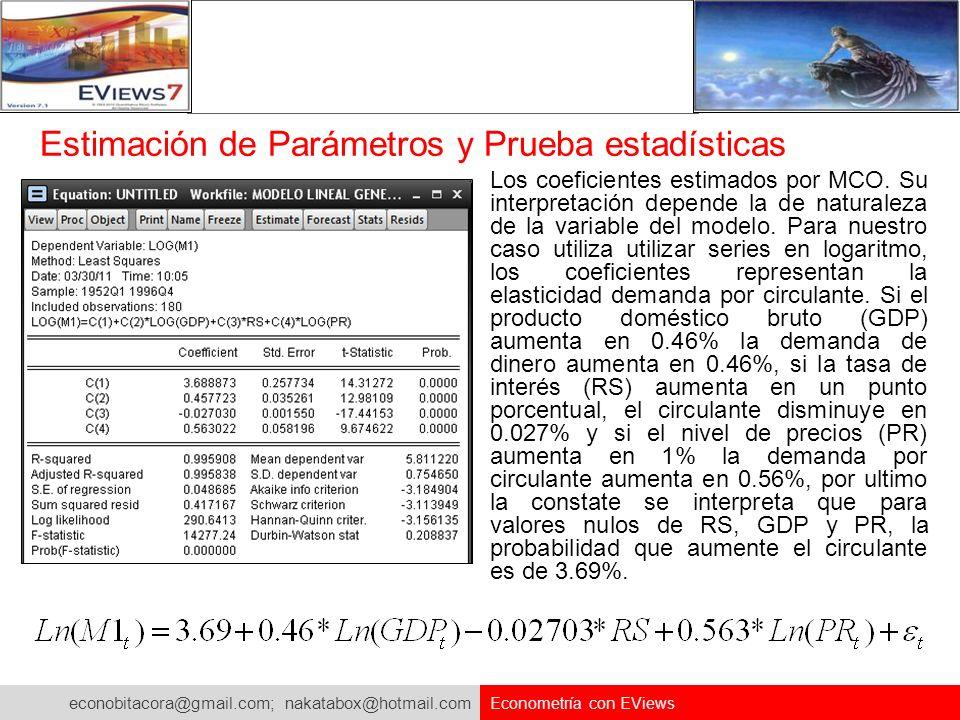 econobitacora@gmail.com; nakatabox@hotmail.com Econometría con EViews Estimación de Parámetros y Prueba estadísticas Los coeficientes estimados por MC