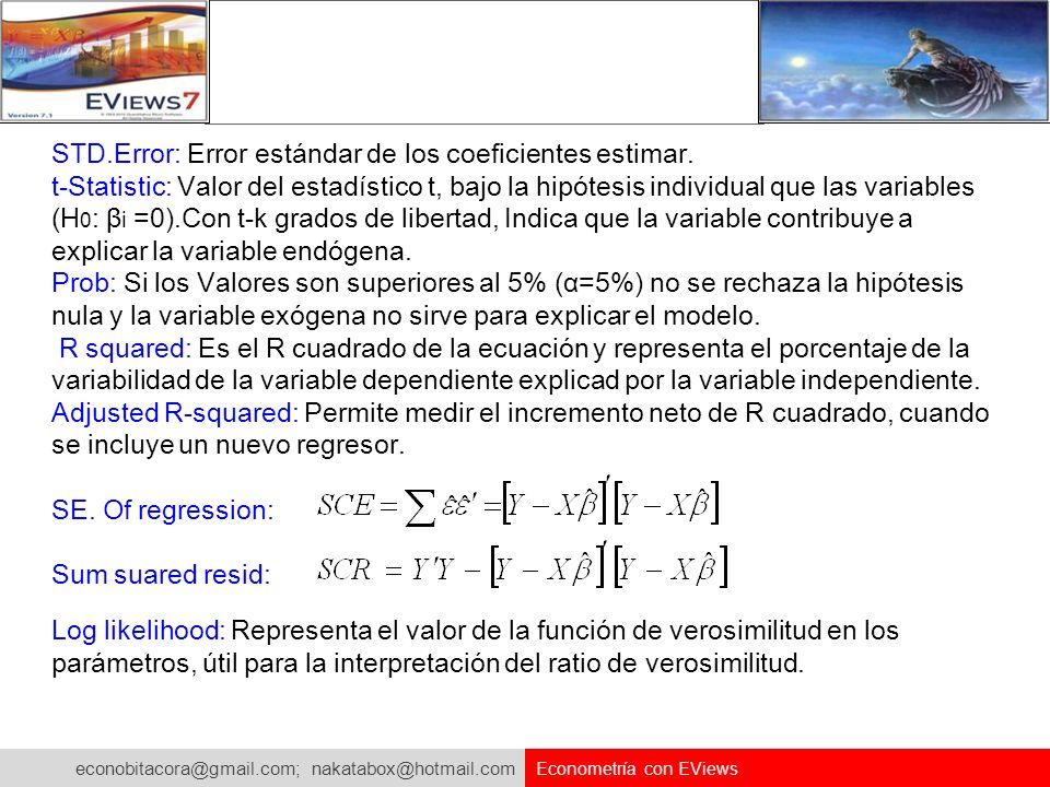 econobitacora@gmail.com; nakatabox@hotmail.com Econometría con EViews STD.Error: Error estándar de los coeficientes estimar. t-Statistic: Valor del es