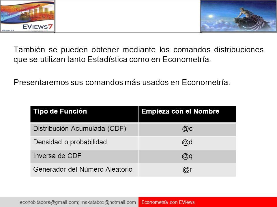 econobitacora@gmail.com; nakatabox@hotmail.com Econometría con EViews Tipo de FunciónEmpieza con el Nombre Distribución Acumulada (CDF)@c Densidad o p