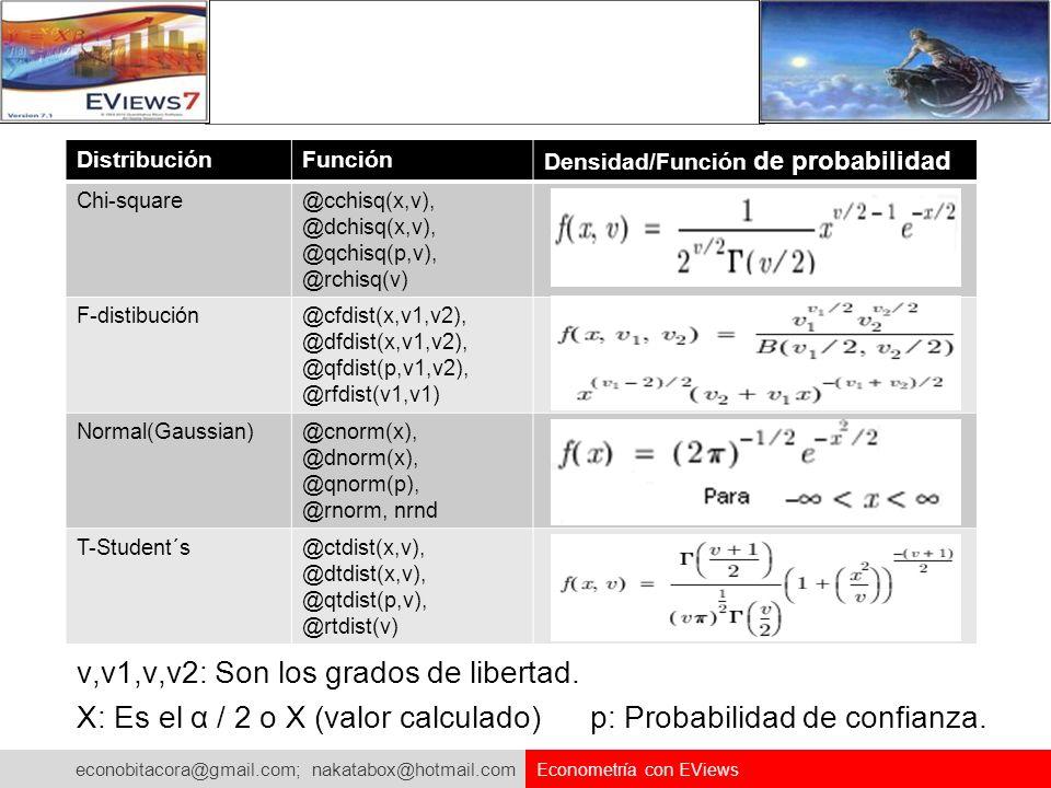econobitacora@gmail.com; nakatabox@hotmail.com Econometría con EViews DistribuciónFunción Densidad/Función de probabilidad Chi-square@cchisq(x,v), @dc