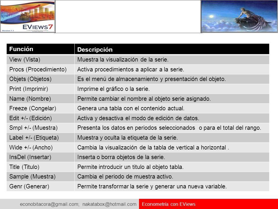 econobitacora@gmail.com; nakatabox@hotmail.com Econometría con EViews Función Descripción View (Vista)Muestra la visualización de la serie. Procs (Pro