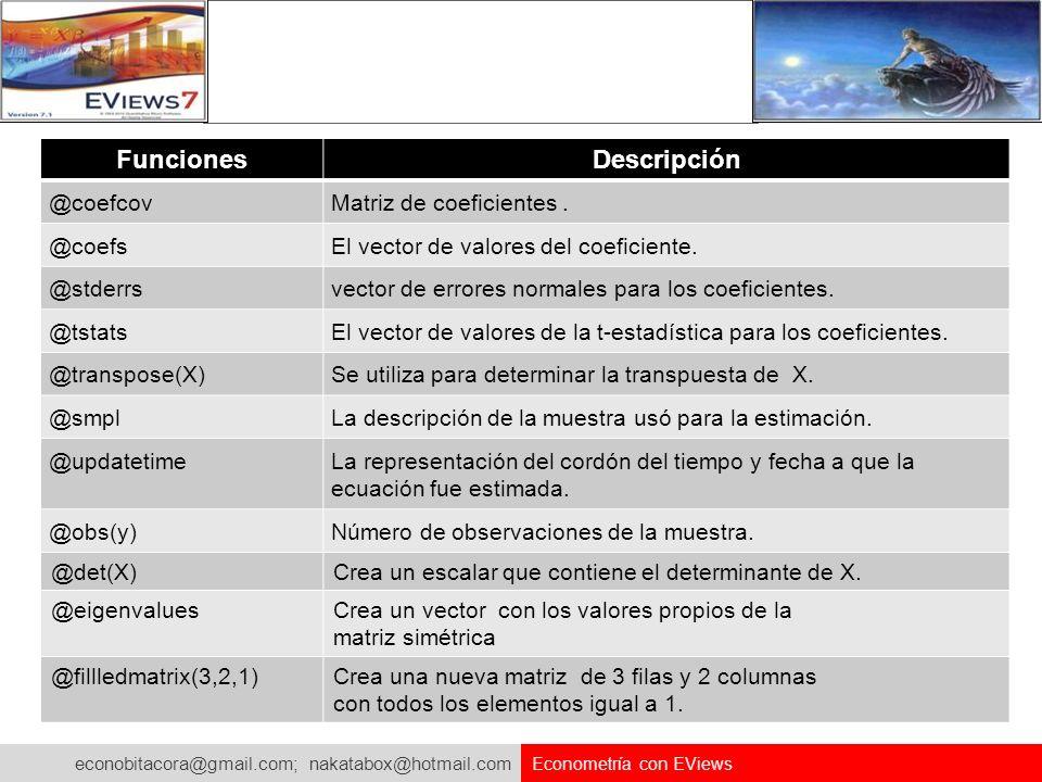 econobitacora@gmail.com; nakatabox@hotmail.com Econometría con EViews FuncionesDescripción @coefcovMatriz de coeficientes. @coefsEl vector de valores