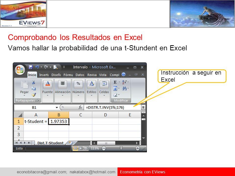 econobitacora@gmail.com; nakatabox@hotmail.com Econometría con EViews Comprobando los Resultados en Excel Vamos hallar la probabilidad de una t-Stunde