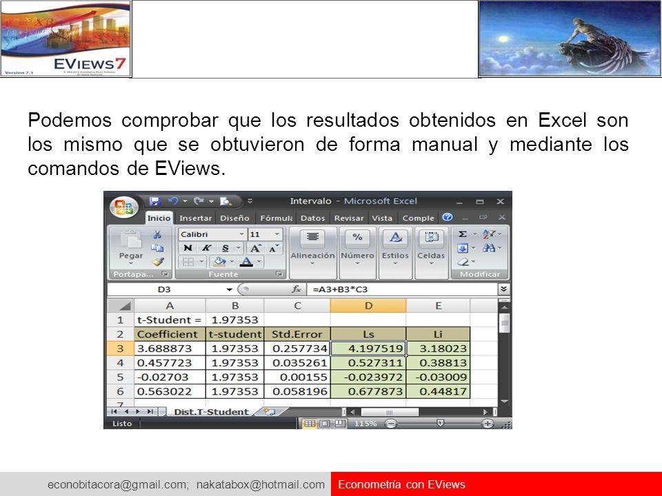 econobitacora@gmail.com; nakatabox@hotmail.com Econometría con EViews Podemos comprobar que los resultados obtenidos en Excel son los mismo que se obt