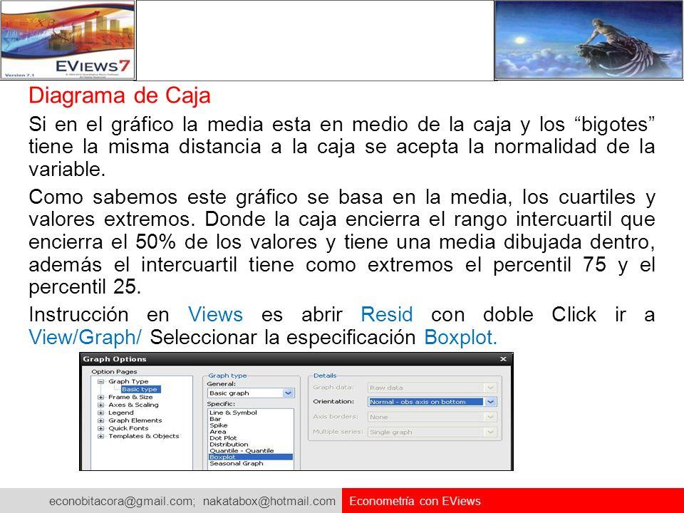 econobitacora@gmail.com; nakatabox@hotmail.com Econometría con EViews Diagrama de Caja Si en el gráfico la media esta en medio de la caja y los bigote