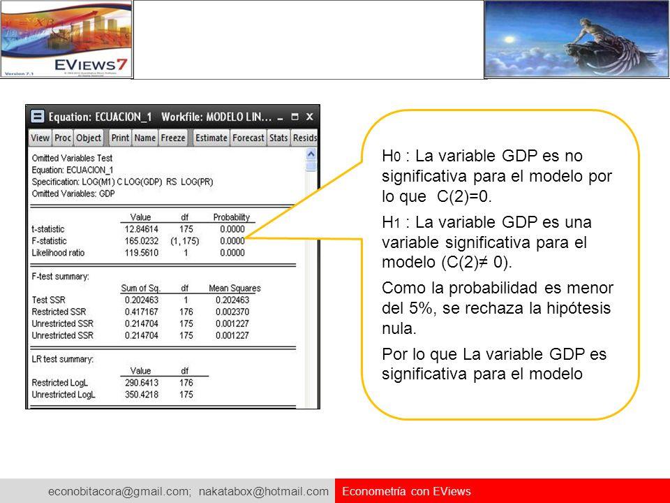 econobitacora@gmail.com; nakatabox@hotmail.com Econometría con EViews H 0 : La variable GDP es no significativa para el modelo por lo que C(2)=0. H 1