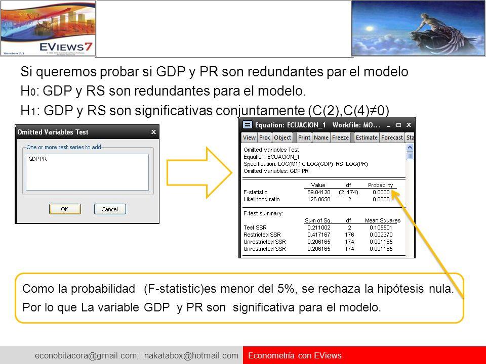econobitacora@gmail.com; nakatabox@hotmail.com Econometría con EViews Si queremos probar si GDP y PR son redundantes par el modelo H 0 : GDP y RS son