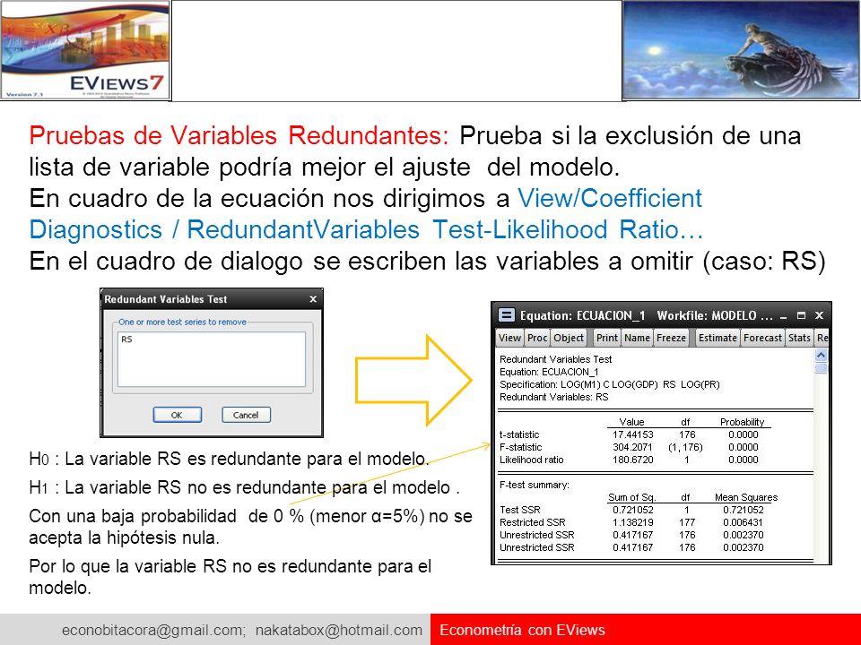 econobitacora@gmail.com; nakatabox@hotmail.com Econometría con EViews Pruebas de Variables Redundantes: Prueba si la exclusión de una lista de variabl
