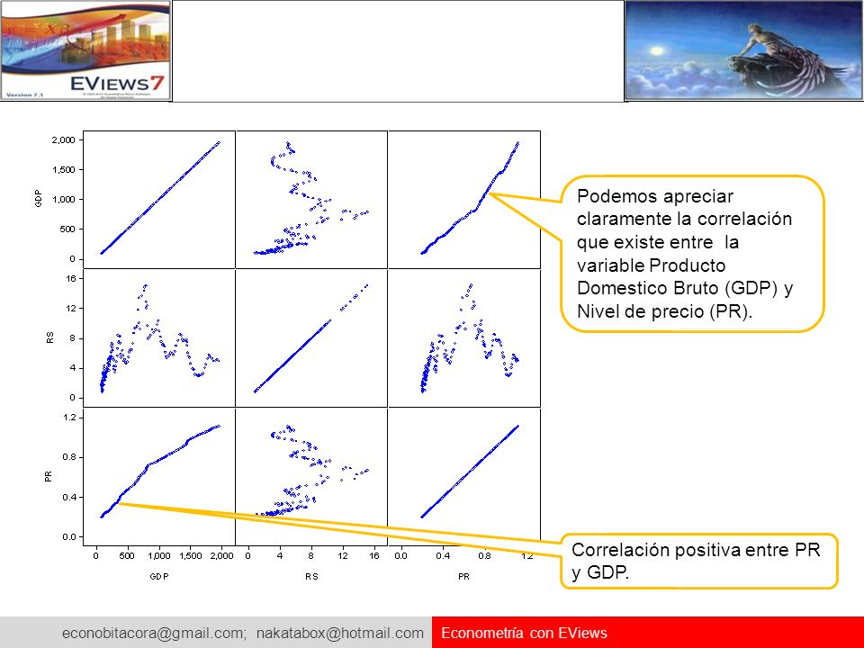 econobitacora@gmail.com; nakatabox@hotmail.com Econometría con EViews Podemos apreciar claramente la correlación que existe entre la variable Producto