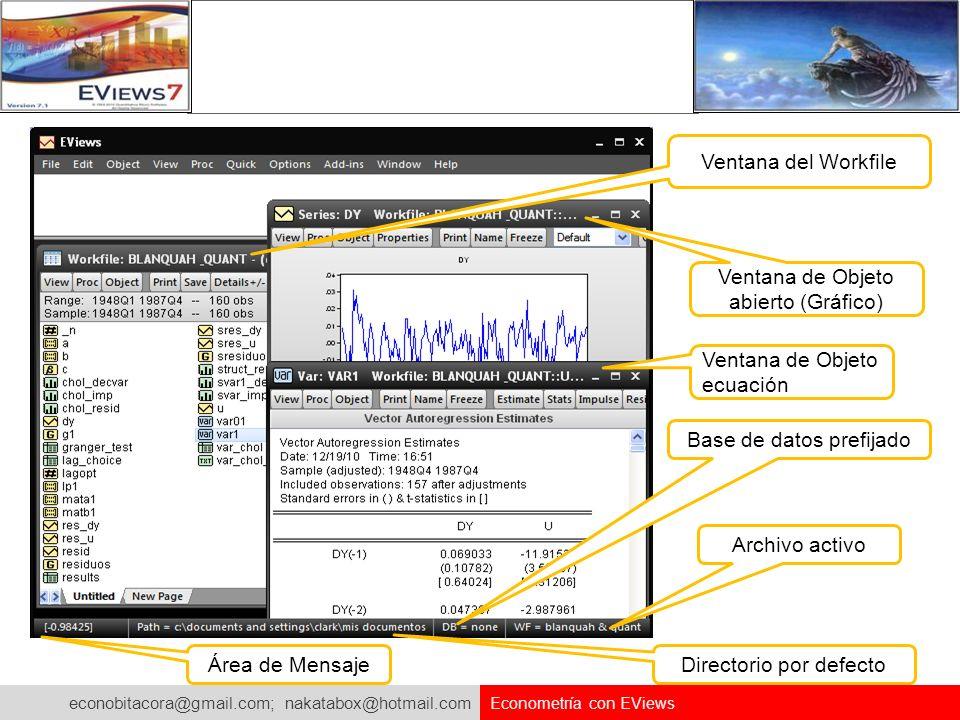 econobitacora@gmail.com; nakatabox@hotmail.com Econometría con EViews Diagrama de Caja Si en el gráfico la media esta en medio de la caja y los bigotes tiene la misma distancia a la caja se acepta la normalidad de la variable.
