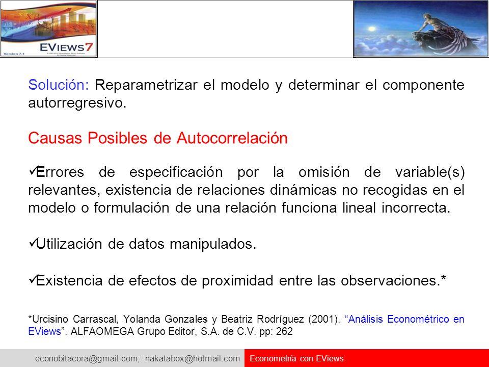 econobitacora@gmail.com; nakatabox@hotmail.com Econometría con EViews Solución: Reparametrizar el modelo y determinar el componente autorregresivo. Ca