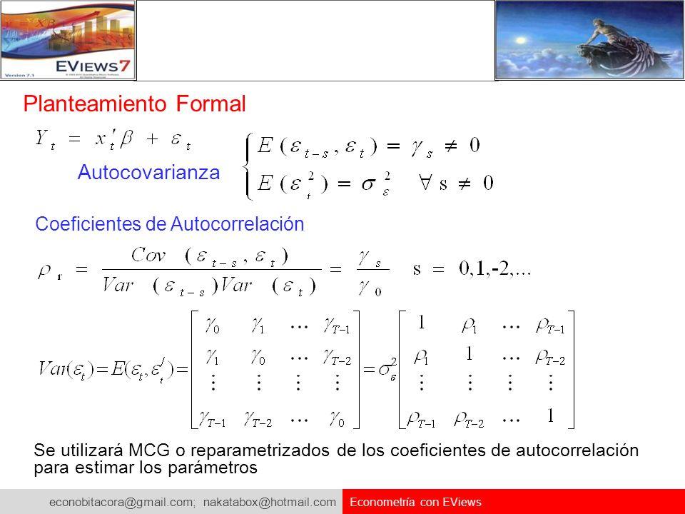 econobitacora@gmail.com; nakatabox@hotmail.com Econometría con EViews Planteamiento Formal Coeficientes de Autocorrelación Se utilizará MCG o reparame