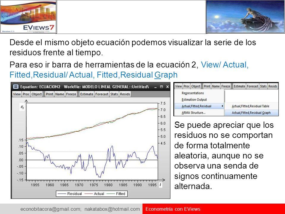 econobitacora@gmail.com; nakatabox@hotmail.com Econometría con EViews Desde el mismo objeto ecuación podemos visualizar la serie de los residuos frent