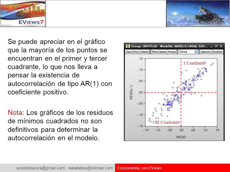 econobitacora@gmail.com; nakatabox@hotmail.com Econometría con EViews Se puede apreciar en el gráfico que la mayoría de los puntos se encuentran en el