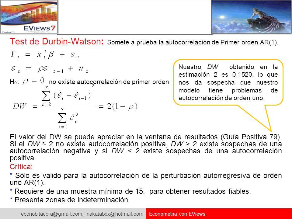 econobitacora@gmail.com; nakatabox@hotmail.com Econometría con EViews Test de Durbin-Watson: Somete a prueba la autocorrelación de Primer orden AR(1).