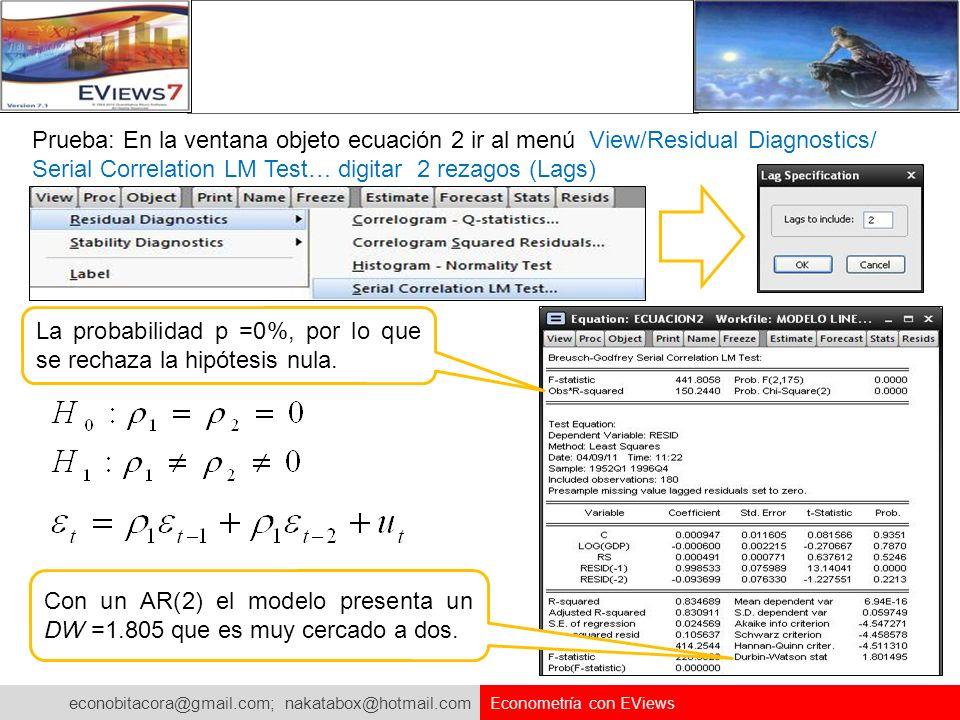 econobitacora@gmail.com; nakatabox@hotmail.com Econometría con EViews Prueba: En la ventana objeto ecuación 2 ir al menú View/Residual Diagnostics/ Se