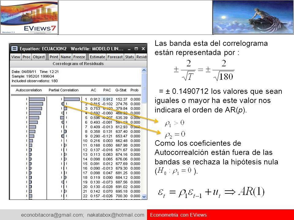 econobitacora@gmail.com; nakatabox@hotmail.com Econometría con EViews Las banda esta del correlograma están representada por : = ± 0.1490712 los valor