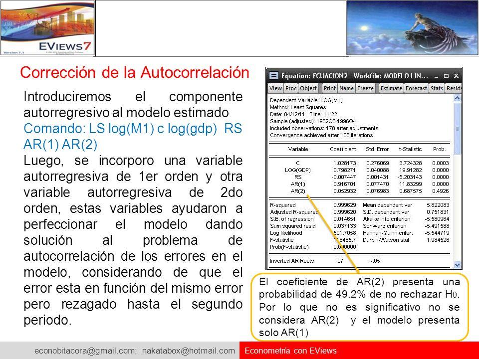 econobitacora@gmail.com; nakatabox@hotmail.com Econometría con EViews Introduciremos el componente autorregresivo al modelo estimado. Comando: LS log(