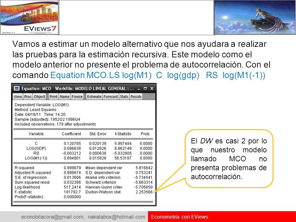 econobitacora@gmail.com; nakatabox@hotmail.com Econometría con EViews Vamos a estimar un modelo alternativo que nos ayudara a realizar las pruebas par