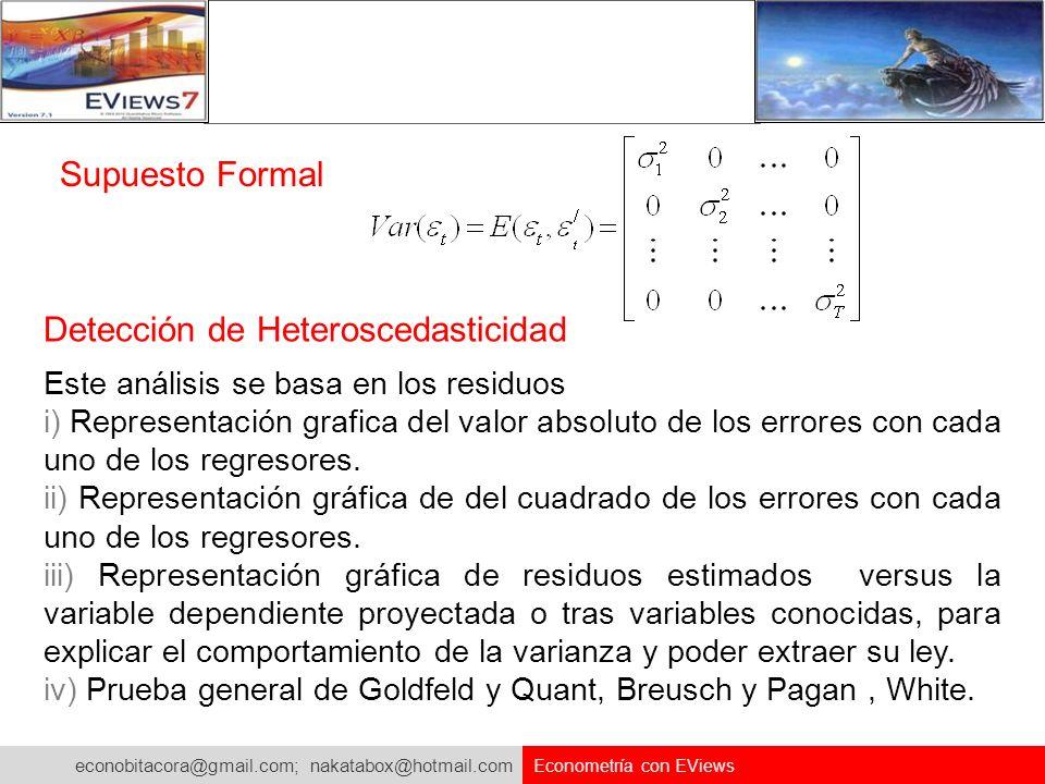 econobitacora@gmail.com; nakatabox@hotmail.com Econometría con EViews Supuesto Formal Detección de Heteroscedasticidad Este análisis se basa en los re