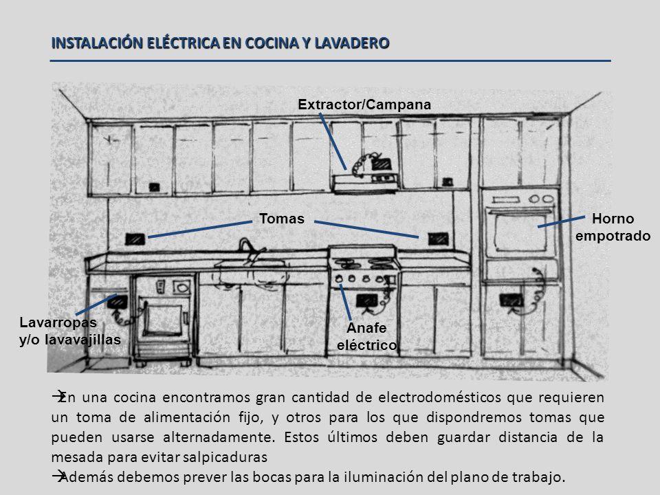 INSTALACIÓN ELÉCTRICA EN COCINA Y LAVADERO Para el artefacto cocina, se debe dejar un toma en el mueble bajomesada, a uno de los laterales del artefacto, de modo de evitar que el calor del horno lo afecte Si el horno fuera empotrado, dicho toma debe ir debajo del mismo En todos los casos donde se combine electricidad con gas y/o agua, debe preverse que las instalaciones ingresen separadas
