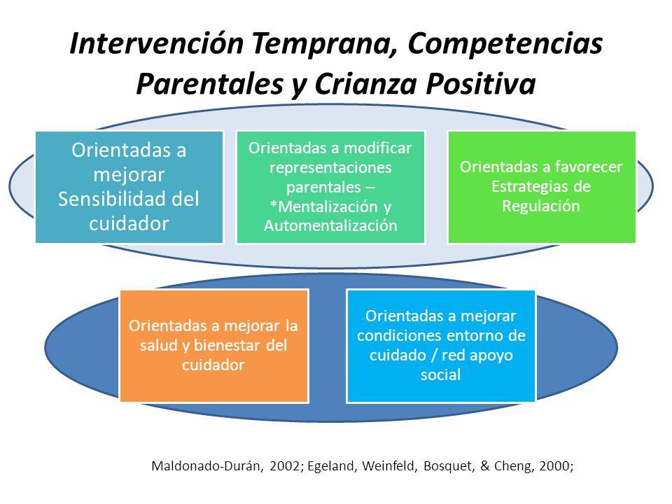 Intervención Temprana, Competencias Parentales y Crianza Positiva Orientadas a mejorar Sensibilidad del cuidador Orientadas a modificar representacion