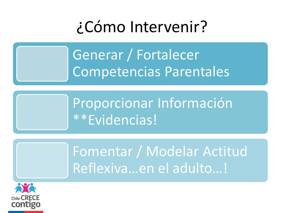 ¿Cómo Intervenir? Generar / Fortalecer Competencias Parentales Proporcionar Información **Evidencias! Fomentar / Modelar Actitud Reflexiva…en el adult
