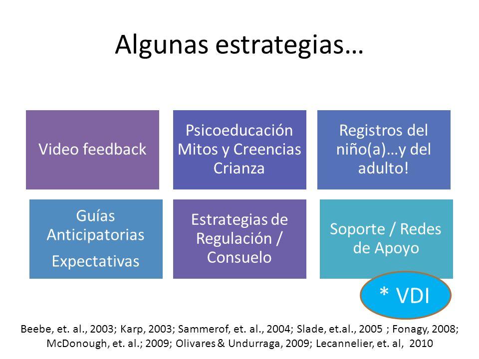 Algunas estrategias… Video feedback Estrategias de Regulación / Consuelo Psicoeducación Mitos y Creencias Crianza Registros del niño(a)…y del adulto!