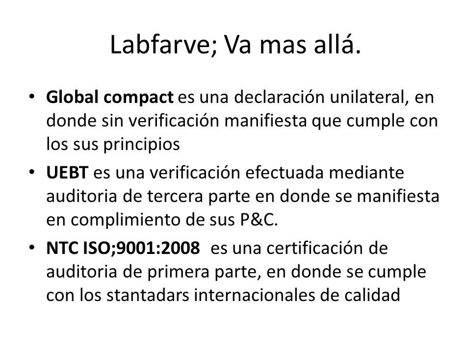 Global Compact LABFRAVE como empresa del sector privado de productos naturales (Biocomercio) comprometida con la sociedad y el medio ambiente tomo la decisión de implementar y hacer seguimiento a los 10 principios de Global Compact estos principios son implementados tanto para sus operaciones interiores como para sus proveedores.