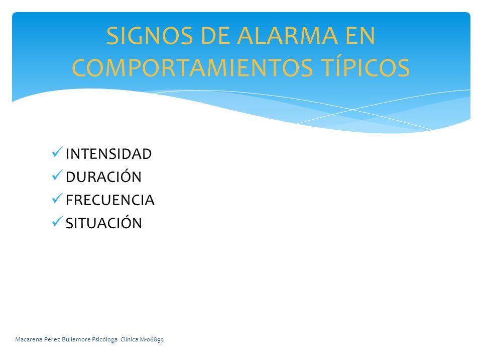 INTENSIDAD DURACIÓN FRECUENCIA SITUACIÓN SIGNOS DE ALARMA EN COMPORTAMIENTOS TÍPICOS Macarena Pérez Bullemore Psicóloga Clínica M-06895