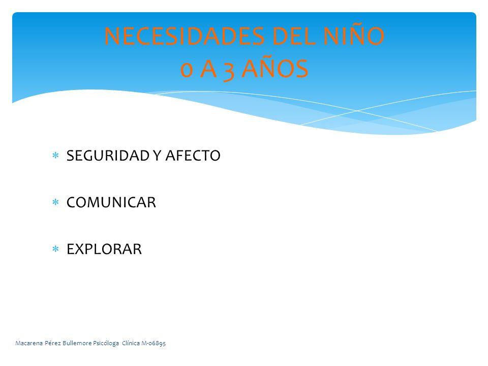 SEGURIDAD Y AFECTO COMUNICAR EXPLORAR NECESIDADES DEL NIÑO 0 A 3 AÑOS Macarena Pérez Bullemore Psicóloga Clínica M-06895