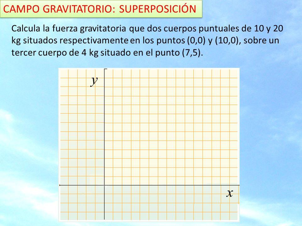 CAMPO GRAVITATORIO: SUPERPOSICIÓN Una vez representadas las masas y las fuerzas se trata de aplicar la ley de gravitación universal Distancias por Pitágoras m2m2 m2m2