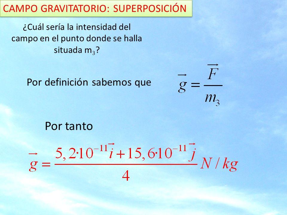 CAMPO GRAVITATORIO Al alejarnos de un planeta la intensidad de su campo gravitatorio (gravedad) disminuye.