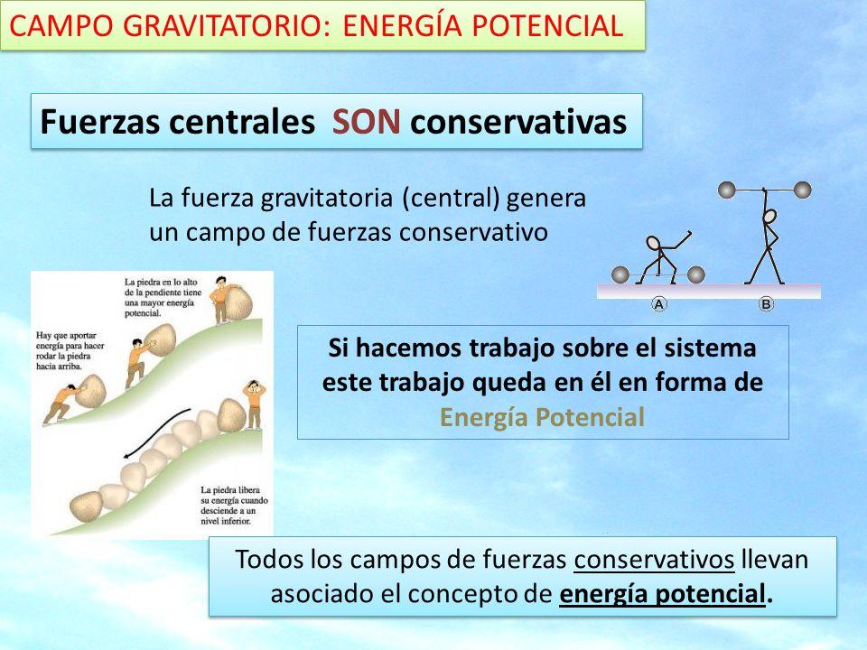 CAMPO GRAVITATORIO: ENERGÍA POTENCIAL ¿Cómo medir la energía potencial de un cuerpo en un punto.