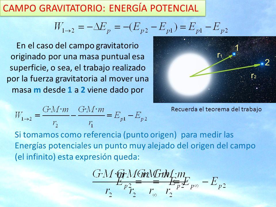 CAMPO GRAVITATORIO: ENERGÍA POTENCIAL Como veis la energía potencial es negativa Inversamente proporcional a la distancia al origen del campo y proporcional a la masa causante del campo Si queremos saber el trabajo exterior necesario para mover una masa de un punto 1 a un punto 2 basta con saber la diferencia de energía potencial entre ellos.