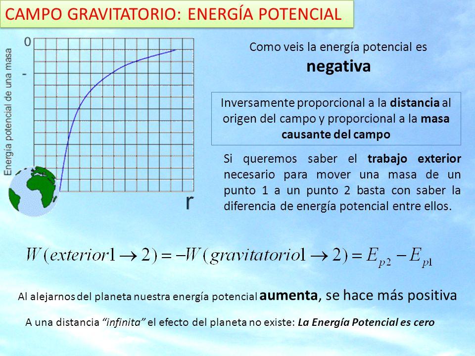 CAMPO GRAVITATORIO: POTENCIAL GRAVITATORIO De la misma forma definimos el potencial gravitatorio (V) en un punto como la energía potencial de la unidad de masa en ese punto.