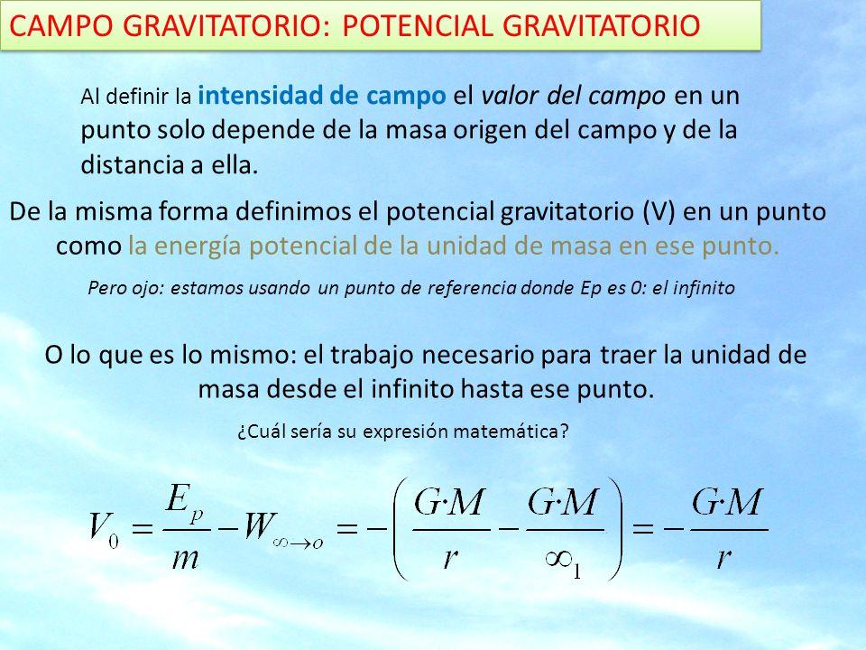 CAMPO GRAVITATORIO: POTENCIAL GRAVITATORIO El potencial gravitatorio creado por varias masas en un punto se calcula como suma de los potenciales creados por cada masa en ese punto.