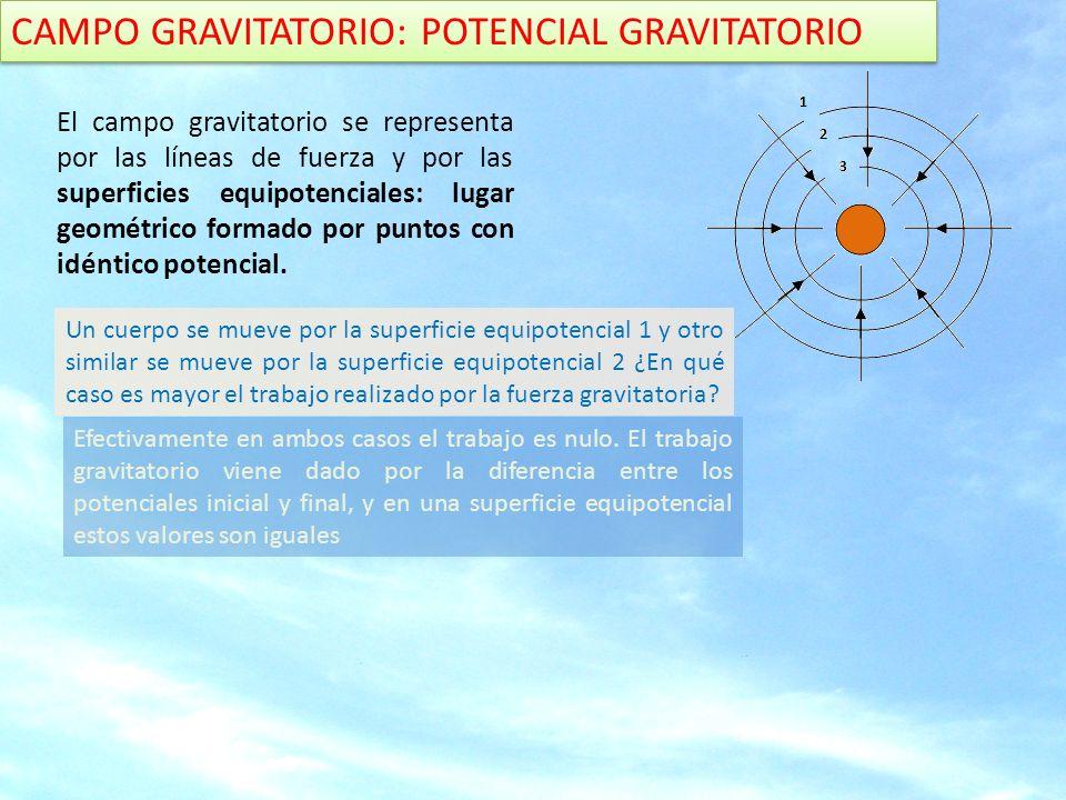 CAMPO GRAVITATORIO: POTENCIAL GRAVITATORIO Una partícula de masa m 1 = 2 kg está situada en el origen de un sistema de referencia y otra partícula de masa m 2 = 4 kg está colocada en el punto A(6,0).