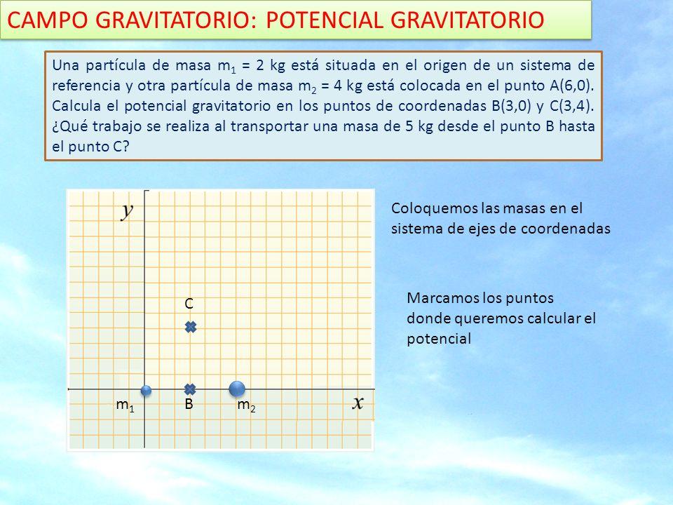 CAMPO GRAVITATORIO: POTENCIAL GRAVITATORIO m1m1 m2m2 B C Los potenciales se calculan por separado El potencial total se calcula como la suma de los potenciales individuales Recuerda que V es un escalar Distancia desde C hasta las masas vale 5 m