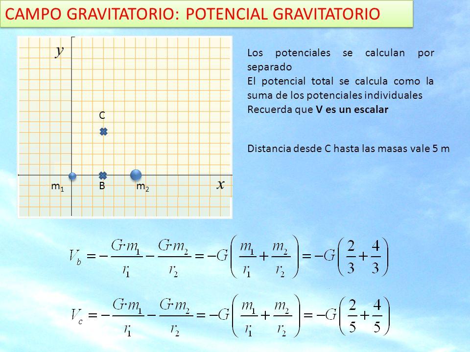 CAMPO GRAVITATORIO: POTENCIAL GRAVITATORIO m1m1 m2m2 B C Haciendo los cálculos tenemos ¿Qué trabajo se realiza al transportar una masa de 5 kg desde el punto B hasta el punto C.