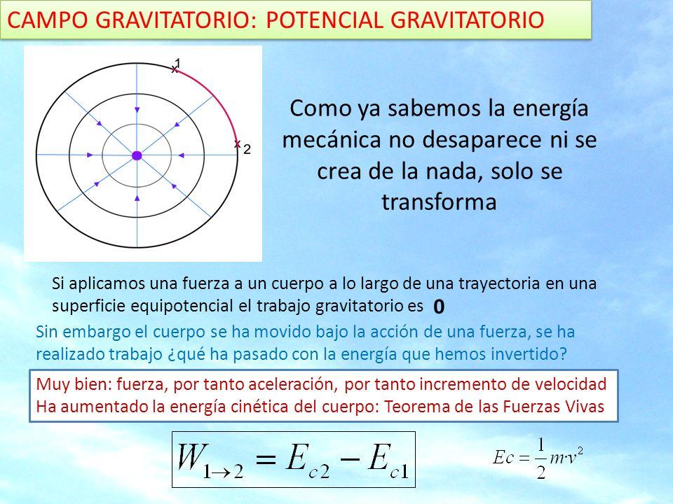 CAMPO GRAVITATORIO: POTENCIAL GRAVITATORIO Este trabajo puede hacerlo la fuerza gravitatoria y estamos ante un hecho evidente: cuando un cuerpo cae su velocidad aumenta.