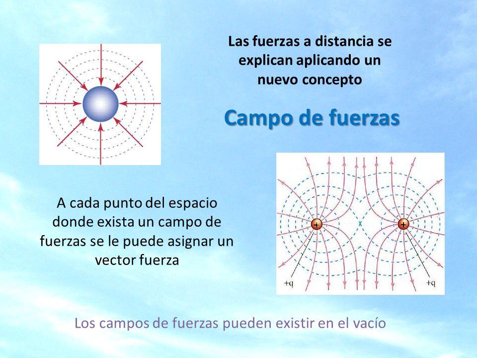 El concepto de campos puede aplicarse a otras magnitudes o propiedades: Campos materiales Campo de presiones: escalar Campo de velocidades: vectorial