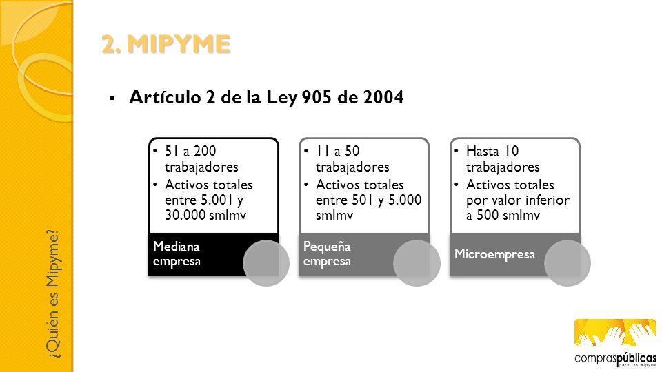 Artículo 2 de la Ley 905 de 2004 ¿Quién es Mipyme? 2. MIPYME 51 a 200 trabajadores Activos totales entre 5.001 y 30.000 smlmv Mediana empresa 11 a 50