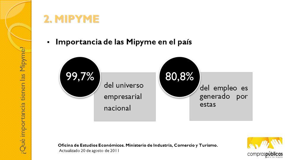 del universo empresarial nacional 99,7% del empleo es generado por estas 80,8% Oficina de Estudios Económicos. Ministerio de Industria, Comercio y Tur