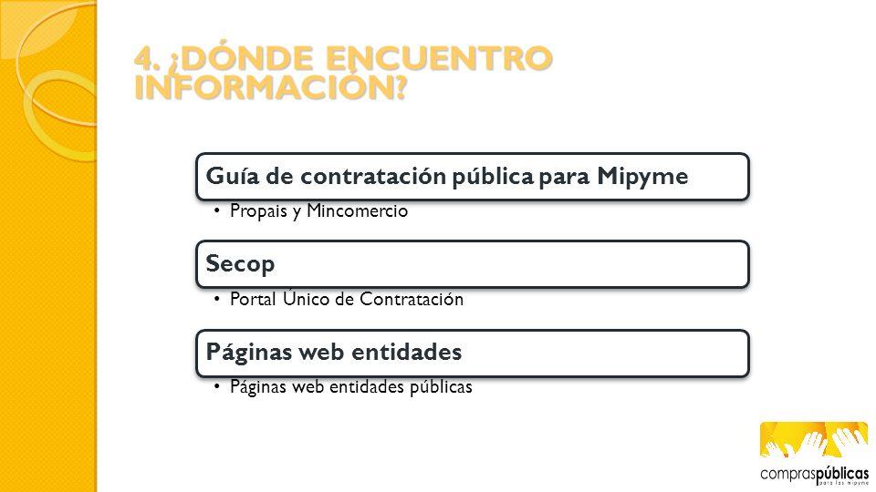Guía de contratación pública para Mipyme Propais y Mincomercio Secop Portal Único de Contratación Páginas web entidades Páginas web entidades públicas