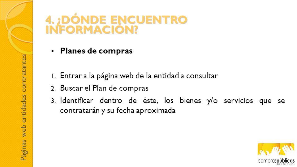 Planes de compras 1. Entrar a la página web de la entidad a consultar 2. Buscar el Plan de compras 3. Identificar dentro de éste, los bienes y/o servi