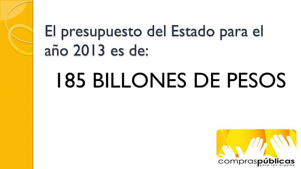 El presupuesto del Estado para el año 2013 es de: 185 BILLONES DE PESOS