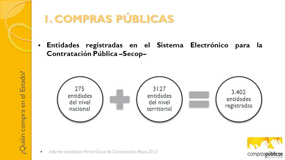 Entidades registradas en el Sistema Electrónico para la Contratación Pública –Secop– 275 entidades del nivel nacional 3127 entidades del nivel territo