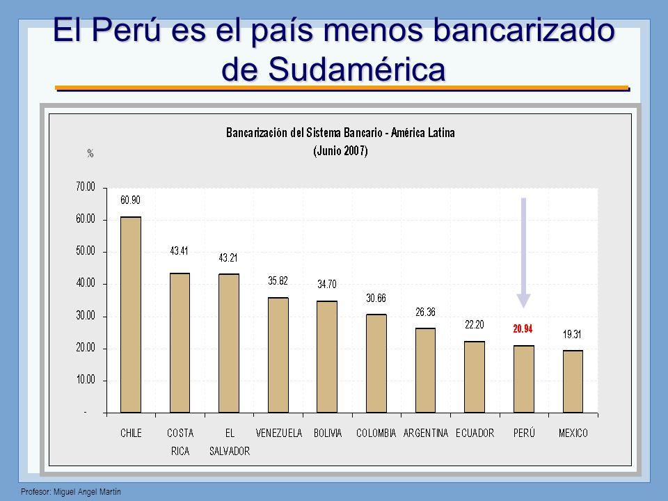 Profesor: Miguel Angel Martín Evolución de la Bancarización